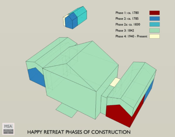 Happy Retreat phases of construction